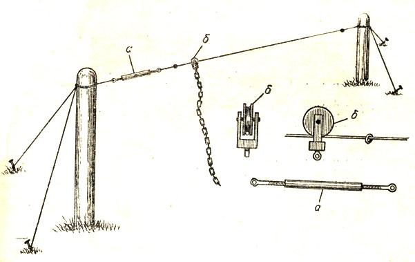Рис. 9. Пост подвижной (подвесной); а - талреп; 6 - роликовый ползунок