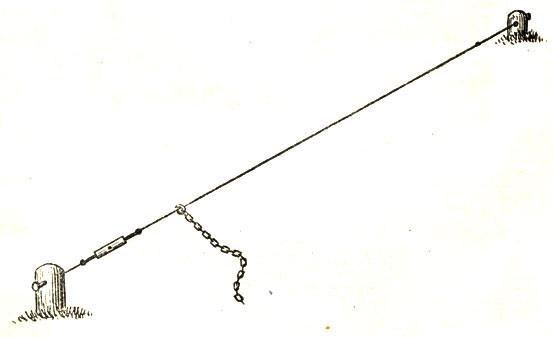Рис. 10. Пост подвижной (наземный)